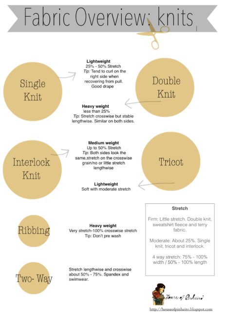 knit cheat sheet
